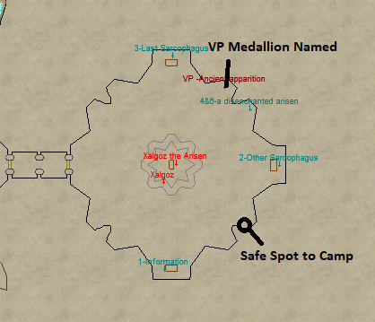 Sathir's Tomb - Ring of Scale Guide