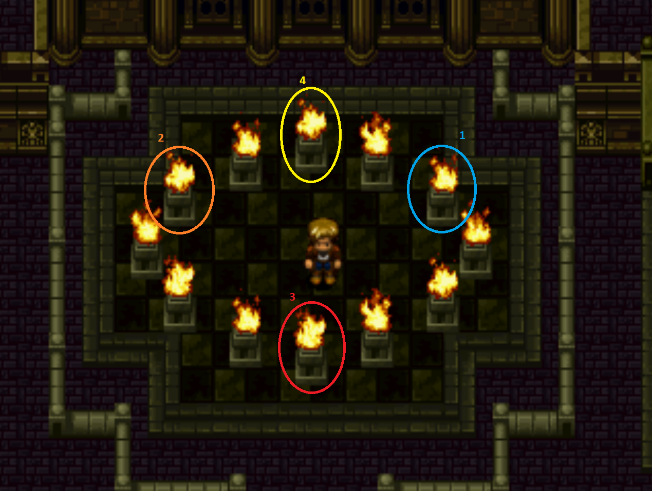 Guardian Shrine Circle of Torches